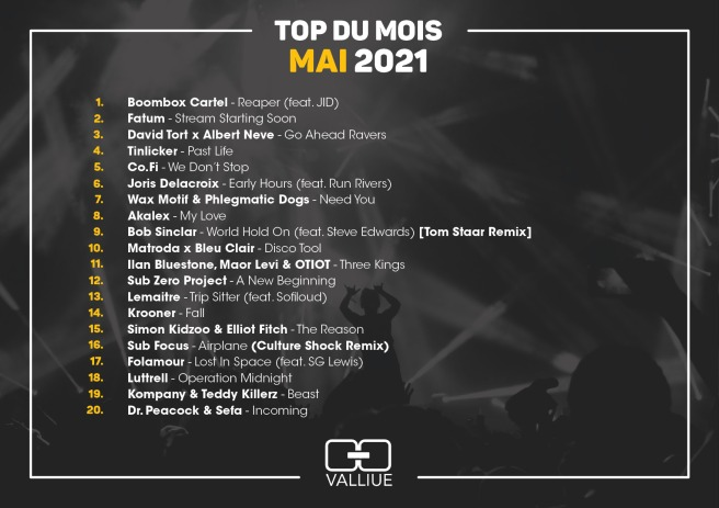 top-du-mois-valliue_mai21_insta+twitter